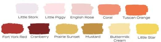 Painting Your Kitchen Cabinets - Fusion Mineral Paint Sample